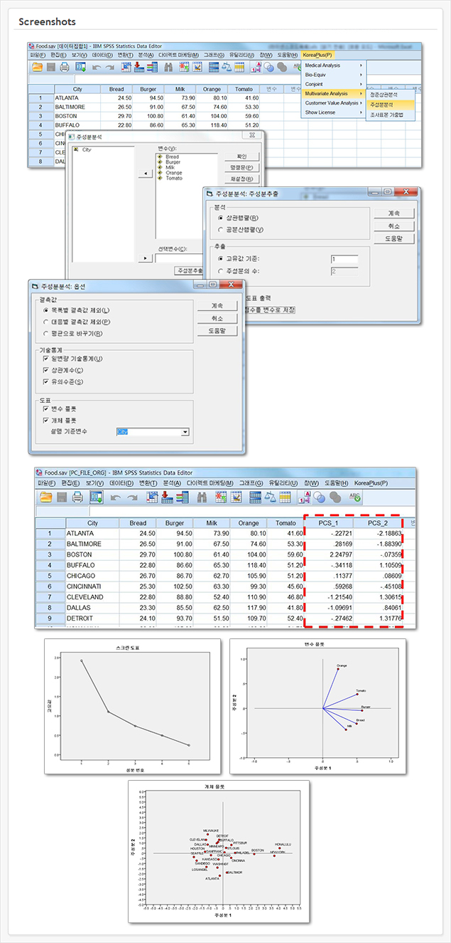 how to run a pca in spss
